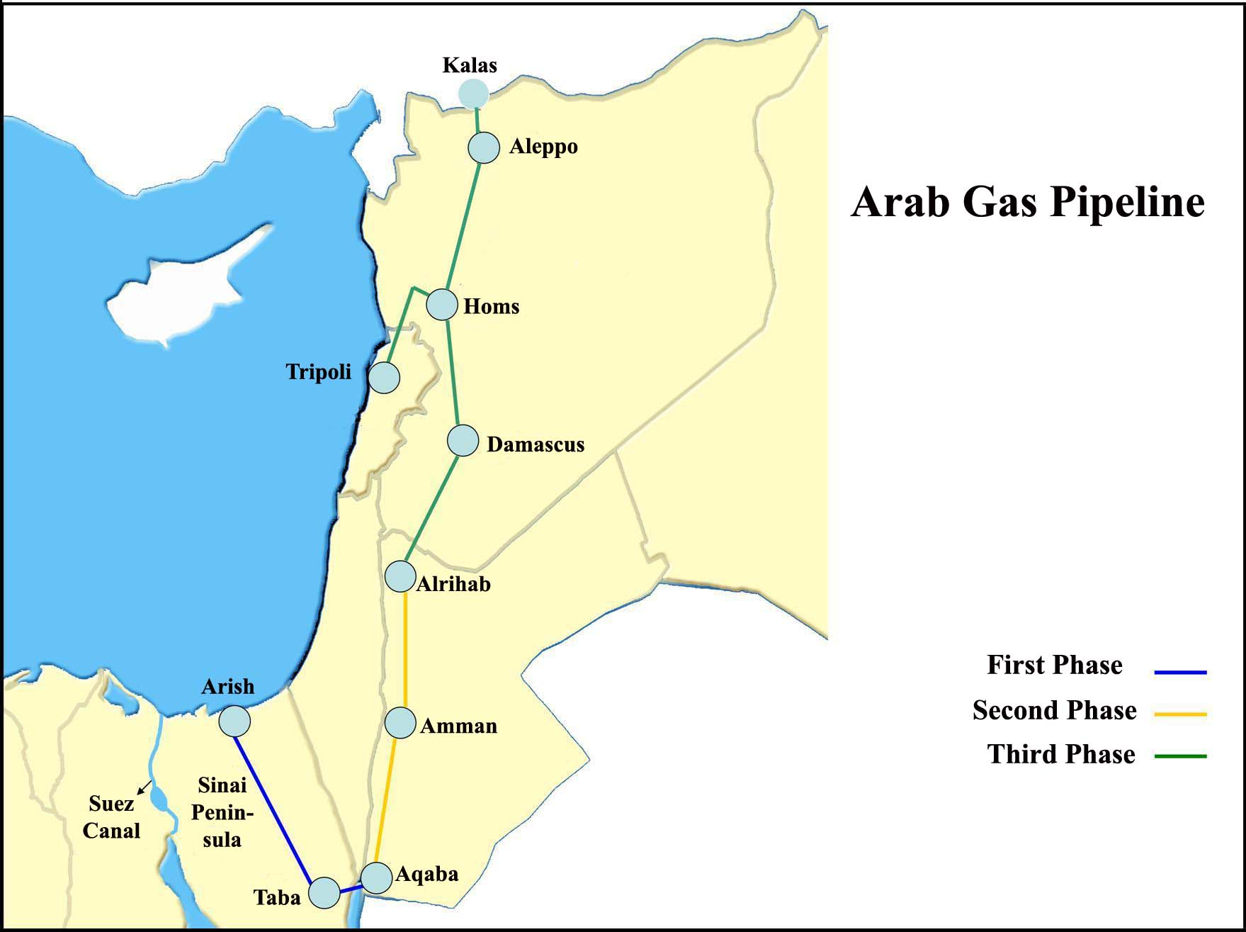The Wars in the Middle East and North Africa Are NOT Just About Oil … They're Also About GAS arabGasPipeline